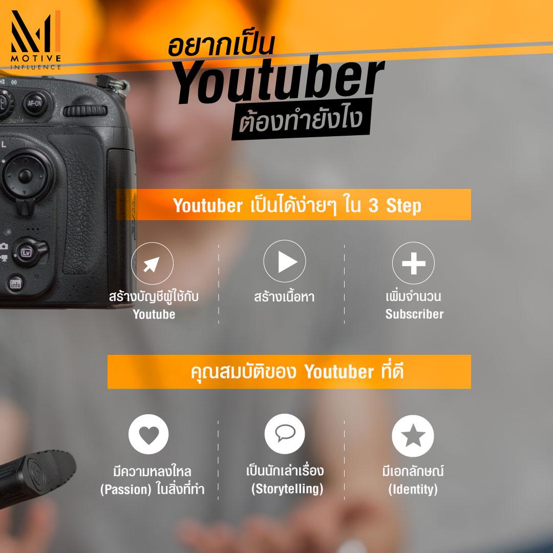 อยากเป็น Youtuber ต้องทำอย่างไร