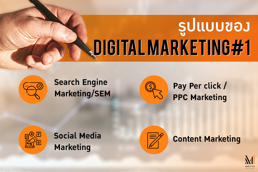 digital marketing #1