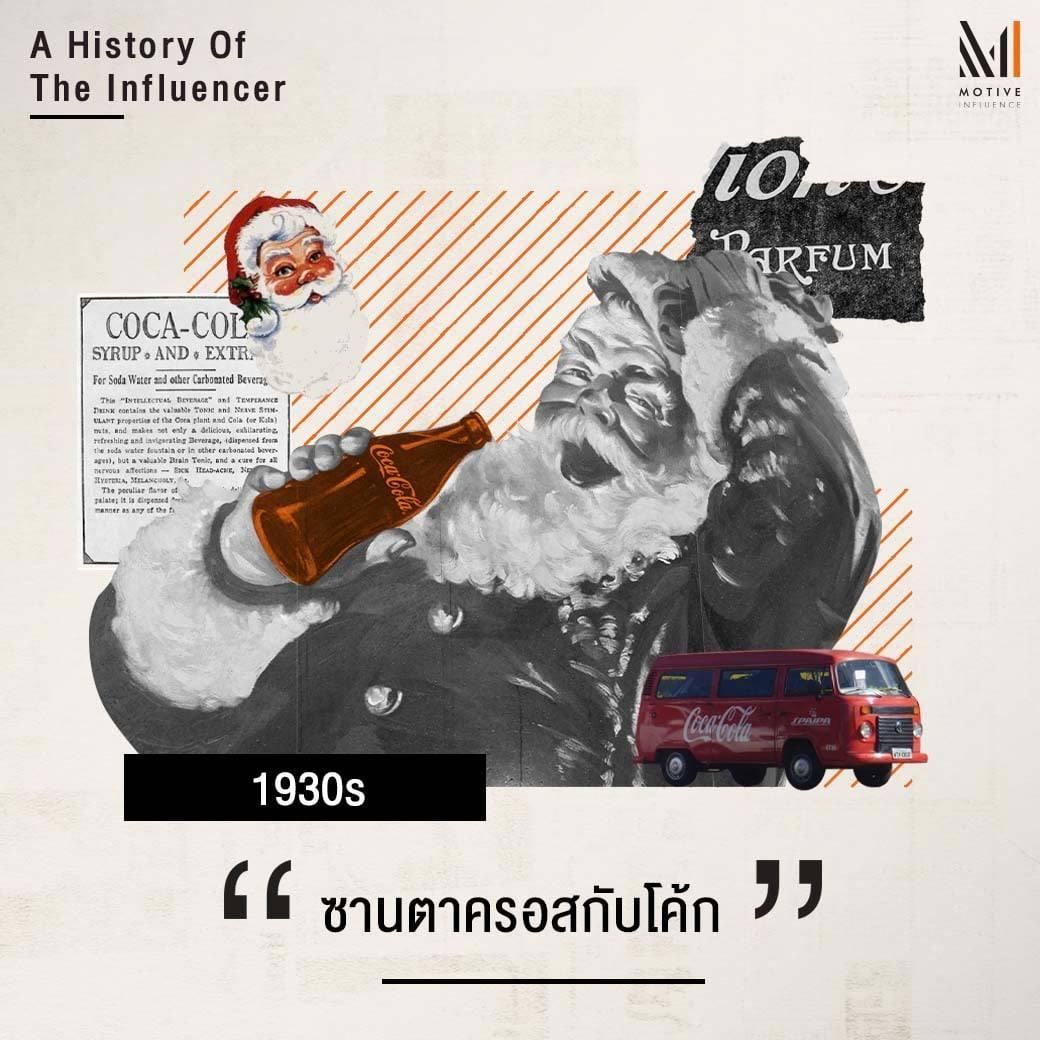 A History of The Influencer - Santa Claus & Coca Cola
